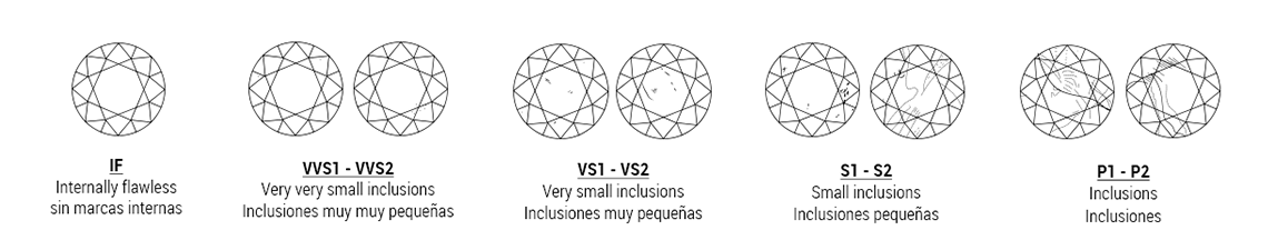 pureza-diamantes